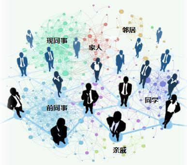 互联网+重构组织生态——微信企业号白皮书